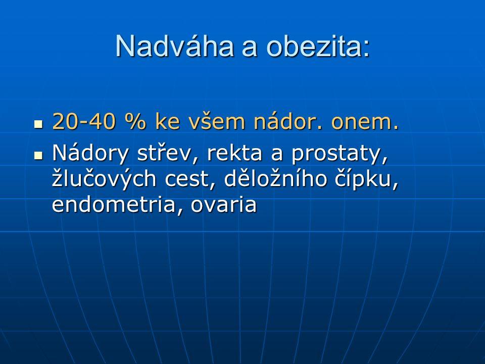 Nadváha a obezita: 20-40 % ke všem nádor. onem. 20-40 % ke všem nádor. onem. Nádory střev, rekta a prostaty, žlučových cest, děložního čípku, endometr