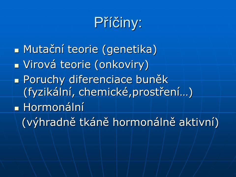 Příčiny: Mutační teorie (genetika) Mutační teorie (genetika) Virová teorie (onkoviry) Virová teorie (onkoviry) Poruchy diferenciace buněk (fyzikální,