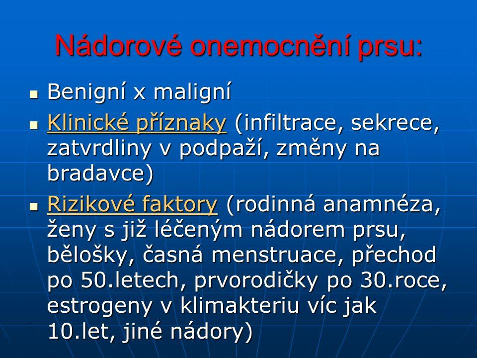 Nádorové onemocnění prsu: Benigní x maligní Benigní x maligní Klinické příznaky (infiltrace, sekrece, zatvrdliny v podpaží, změny na bradavce) Klinické příznaky (infiltrace, sekrece, zatvrdliny v podpaží, změny na bradavce) Rizikové faktory (rodinná anamnéza, ženy s již léčeným nádorem prsu, bělošky, časná menstruace, přechod po 50.letech, prvorodičky po 30.roce, estrogeny v klimakteriu víc jak 10.let, jiné nádory) Rizikové faktory (rodinná anamnéza, ženy s již léčeným nádorem prsu, bělošky, časná menstruace, přechod po 50.letech, prvorodičky po 30.roce, estrogeny v klimakteriu víc jak 10.let, jiné nádory)