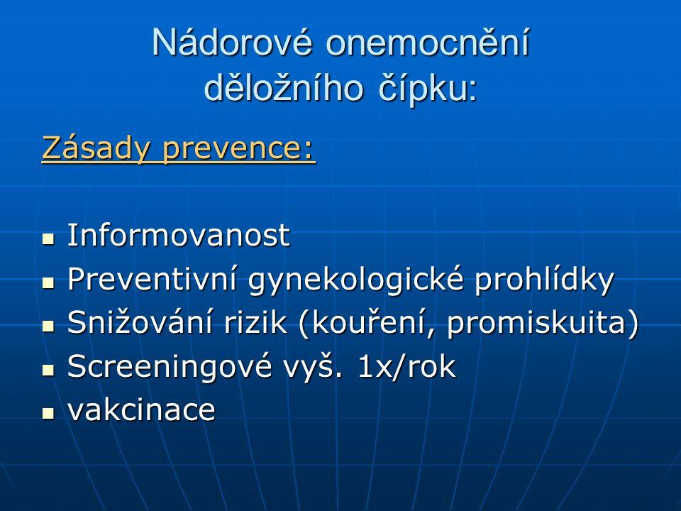 Nádorové onemocnění děložního čípku: Zásady prevence: Informovanost Informovanost Preventivní gynekologické prohlídky Preventivní gynekologické prohlídky Snižování rizik (kouření, promiskuita) Snižování rizik (kouření, promiskuita) Screeningové vyš.