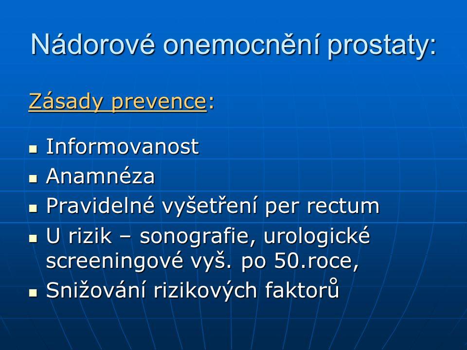 Nádorové onemocnění prostaty: Zásady prevence: Informovanost Informovanost Anamnéza Anamnéza Pravidelné vyšetření per rectum Pravidelné vyšetření per rectum U rizik – sonografie, urologické screeningové vyš.