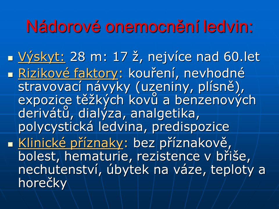 Nádorové onemocnění ledvin: Výskyt: 28 m: 17 ž, nejvíce nad 60.let Výskyt: 28 m: 17 ž, nejvíce nad 60.let Rizikové faktory: kouření, nevhodné stravovací návyky (uzeniny, plísně), expozice těžkých kovů a benzenových derivátů, dialýza, analgetika, polycystická ledvina, predispozice Rizikové faktory: kouření, nevhodné stravovací návyky (uzeniny, plísně), expozice těžkých kovů a benzenových derivátů, dialýza, analgetika, polycystická ledvina, predispozice Klinické příznaky: bez příznakově, bolest, hematurie, rezistence v břiše, nechutenství, úbytek na váze, teploty a horečky Klinické příznaky: bez příznakově, bolest, hematurie, rezistence v břiše, nechutenství, úbytek na váze, teploty a horečky
