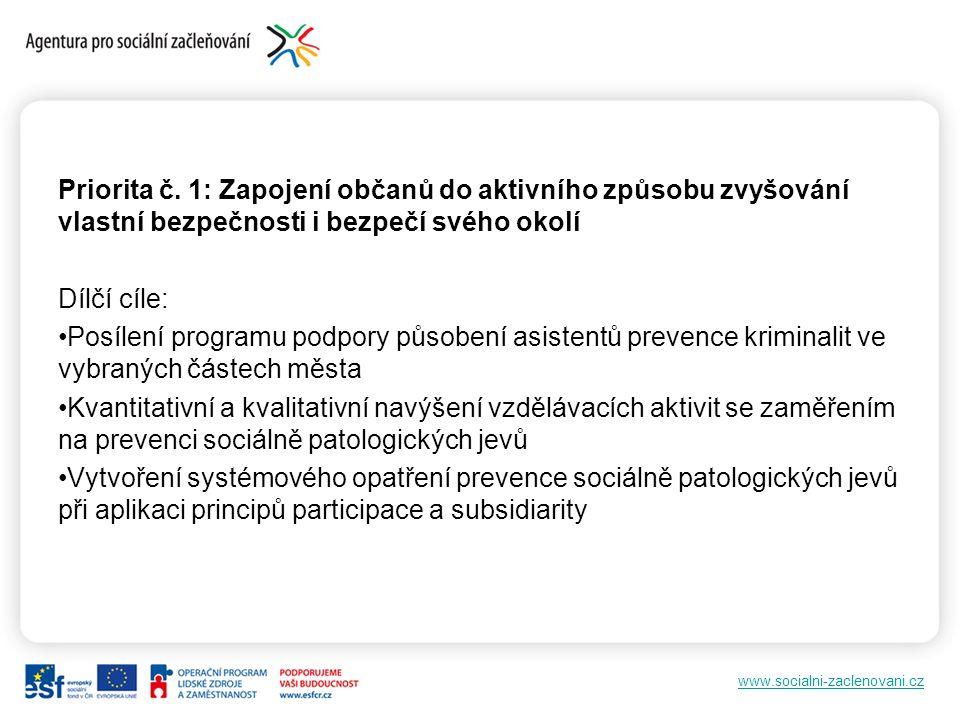 www.socialni-zaclenovani.cz Priorita č. 1: Zapojení občanů do aktivního způsobu zvyšování vlastní bezpečnosti i bezpečí svého okolí Dílčí cíle: Posíle