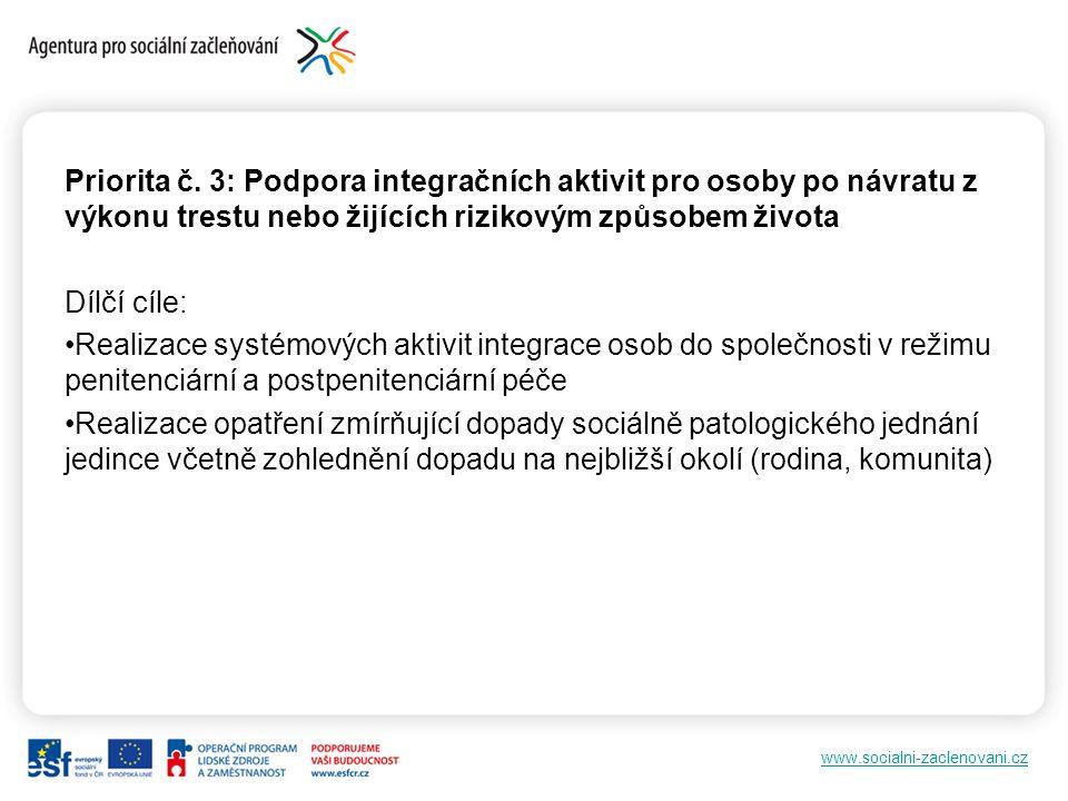 www.socialni-zaclenovani.cz Priorita č. 3: Podpora integračních aktivit pro osoby po návratu z výkonu trestu nebo žijících rizikovým způsobem života D