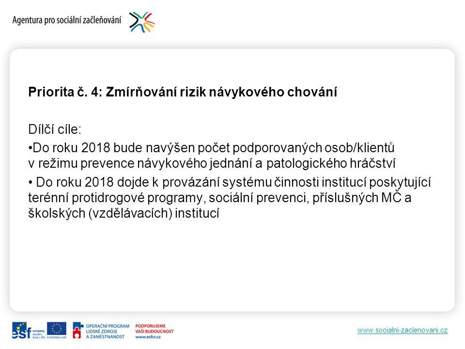 www.socialni-zaclenovani.cz Priorita č. 4: Zmírňování rizik návykového chování Dílčí cíle: Do roku 2018 bude navýšen počet podporovaných osob/klientů