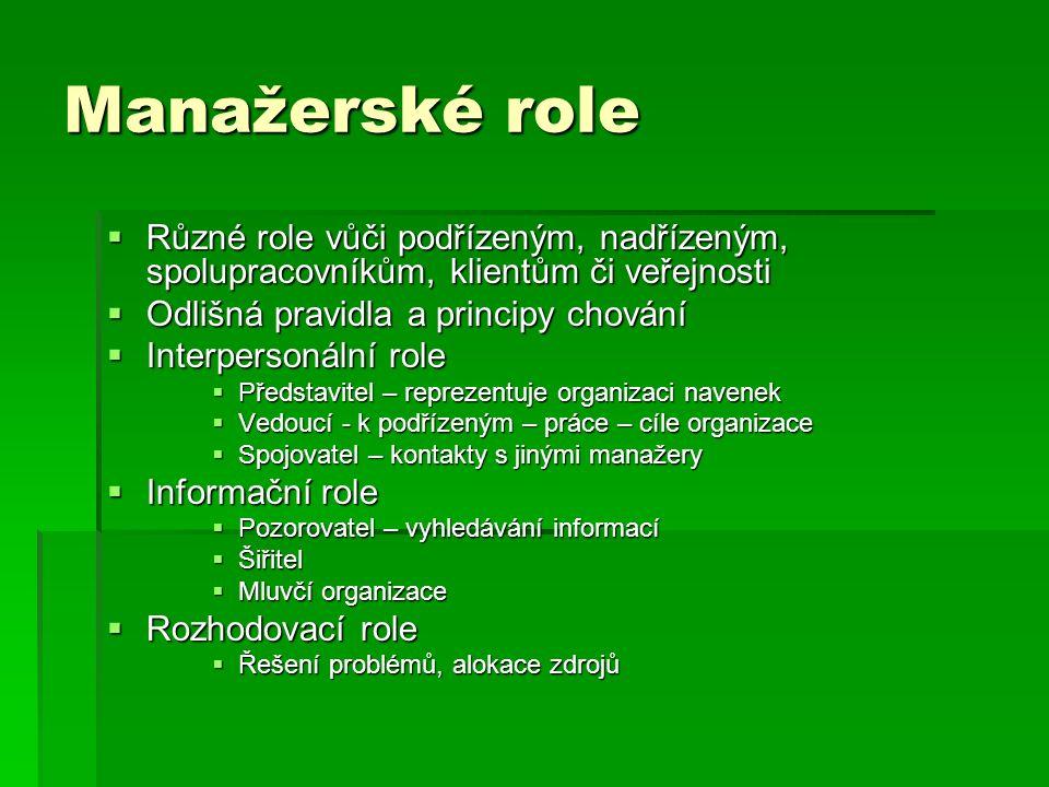 Manažerské role  Různé role vůči podřízeným, nadřízeným, spolupracovníkům, klientům či veřejnosti  Odlišná pravidla a principy chování  Interperson