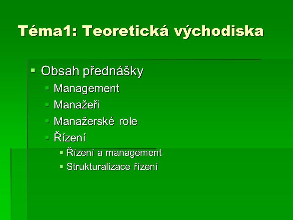 Téma1: Teoretická východiska  Obsah přednášky  Management  Manažeři  Manažerské role  Řízení  Řízení a management  Strukturalizace řízení