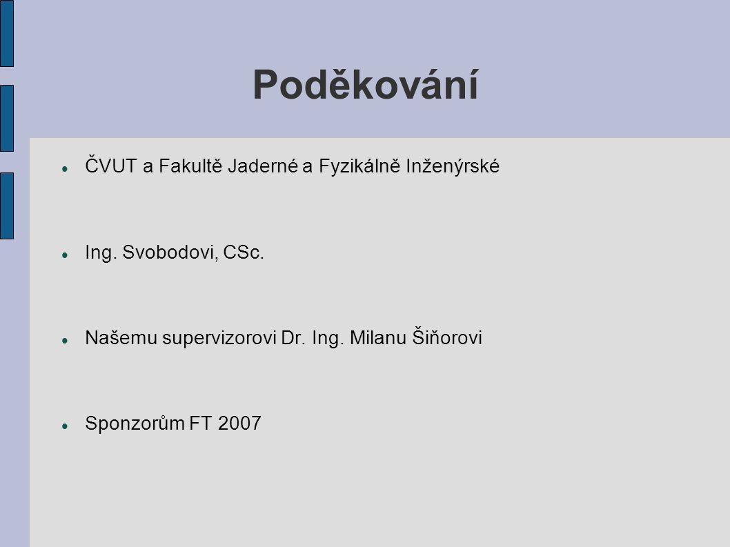 Poděkování ČVUT a Fakultě Jaderné a Fyzikálně Inženýrské Ing.