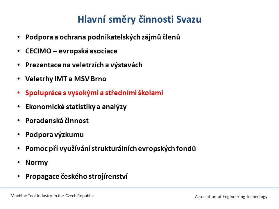 Association of Engineering Technology Machine Tool Industry in the Czech Republic Členské firmy