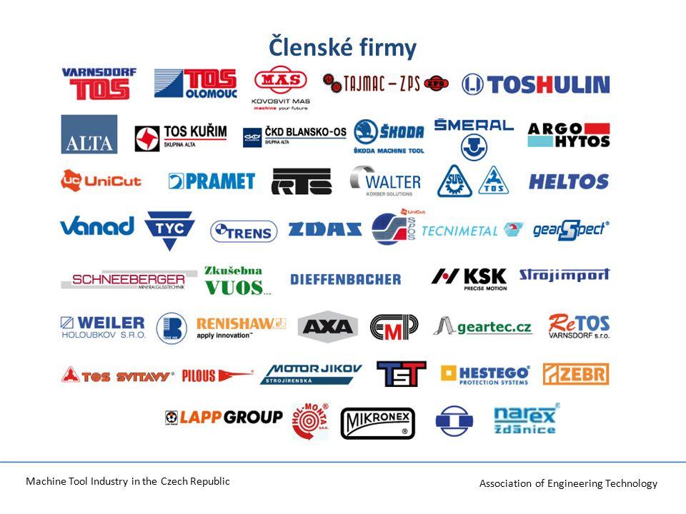 Association of Engineering Technology Machine Tool Industry in the Czech Republic Statistické údaje