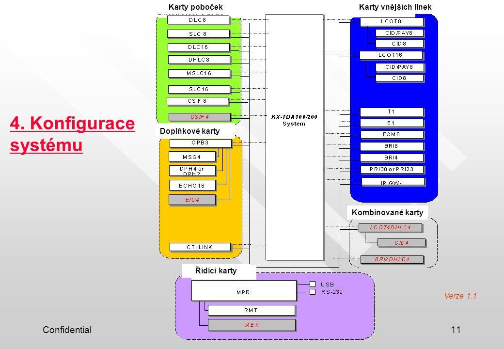 Confidential11 4. Konfigurace systému Verze 1.1 Karty poboček Doplňkové karty Karty vnějších linek Kombinované karty Řídící karty