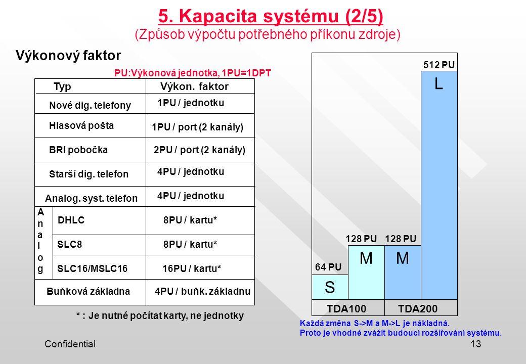 Confidential13 5. Kapacita systému (2/5) (Způsob výpočtu potřebného příkonu zdroje) Výkonový faktor TypVýkon. faktor Nové dig. telefony 1PU / jednotku