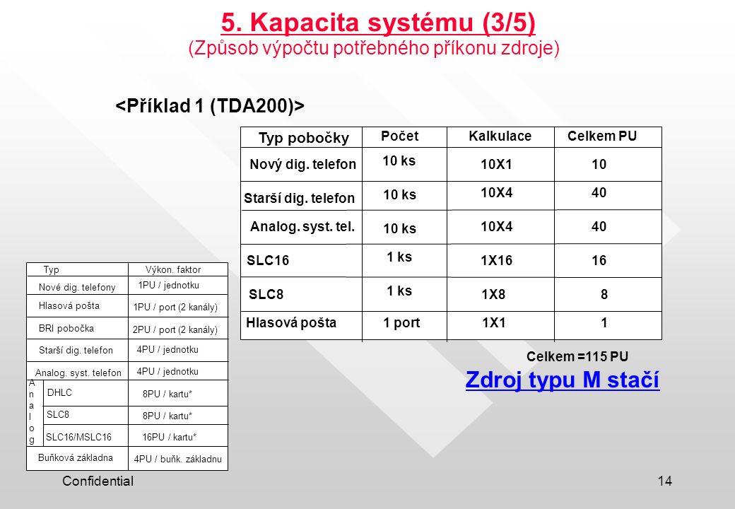 Confidential14 Typ pobočky Nový dig. telefon 10 ks Analog. syst. tel. SLC16 SLC8 Hlasová pošta 10 ks 1 ks 1 port Starší dig. telefon PočetKalkulace 10