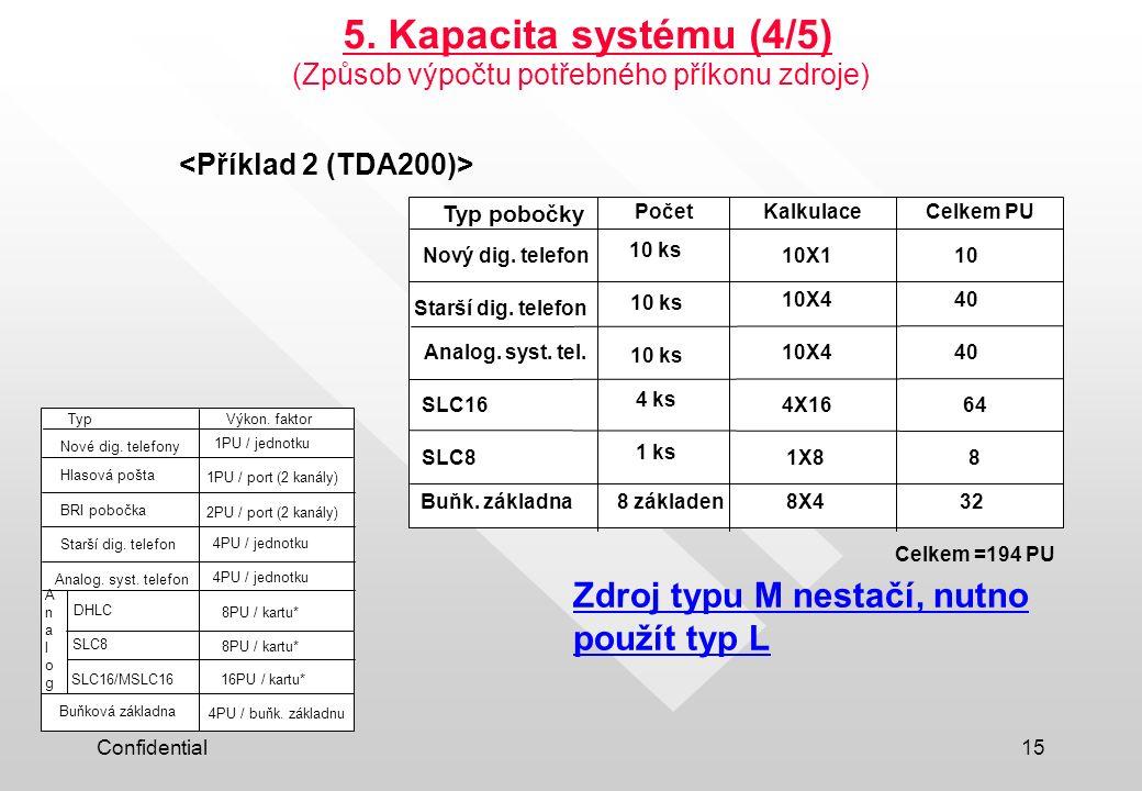 Confidential15 10 ks 4 ks 1 ks 8 základen 10X1 10X4 4X16 1X8 8X4 10 40 64 8 32 Celkem =194 PU Zdroj typu M nestačí, nutno použít typ L 5. Kapacita sys