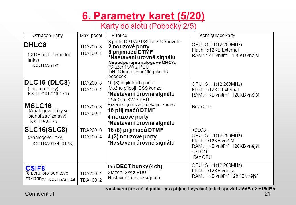 Confidential21 6. Parametry karet (5/20) Označení kartyFunkceKonfigurace karty DHLC8 DLC16 (DLC8) MSLC16 CSIF8 SLC16(SLC8) 8 portů DPT/APT/SLT/DSS kon