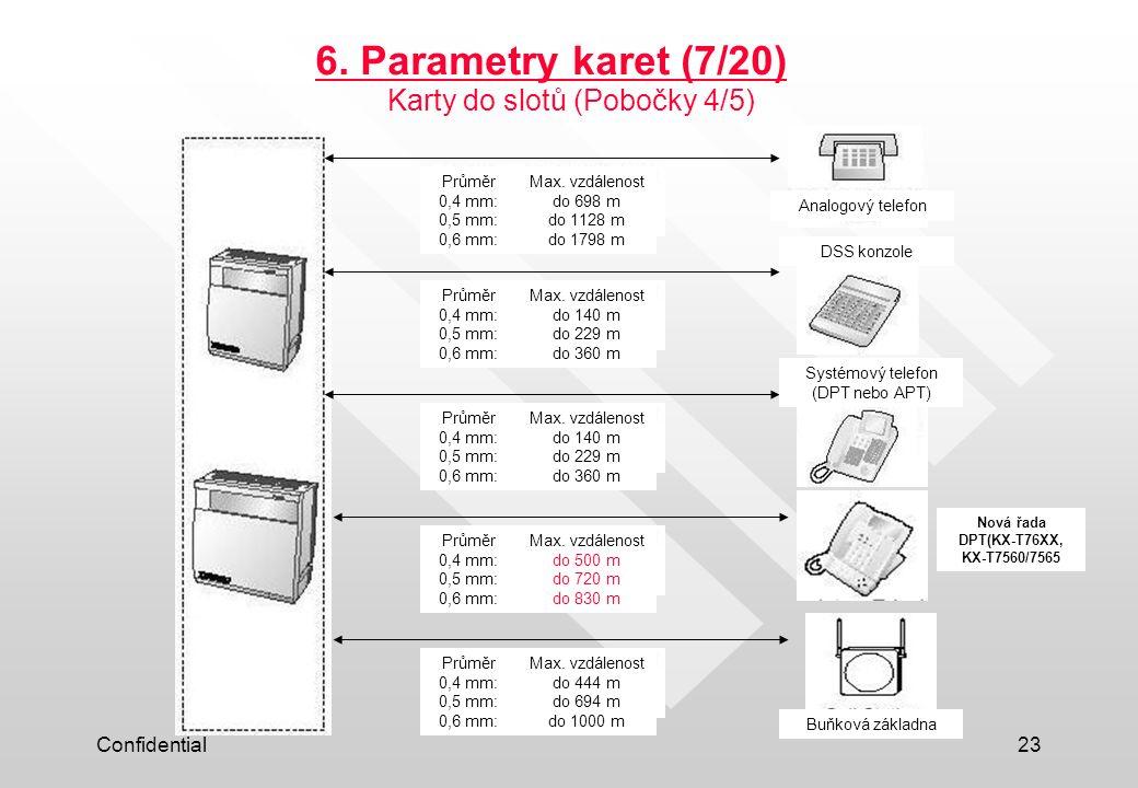 Confidential23 6. Parametry karet (7/20) 140m 229m 360m Nová řada DPT(KX-T76XX, KX-T7560/7565 Karty do slotů (Pobočky 4/5) Průměr 0,4 mm: 0,5 mm: 0,6