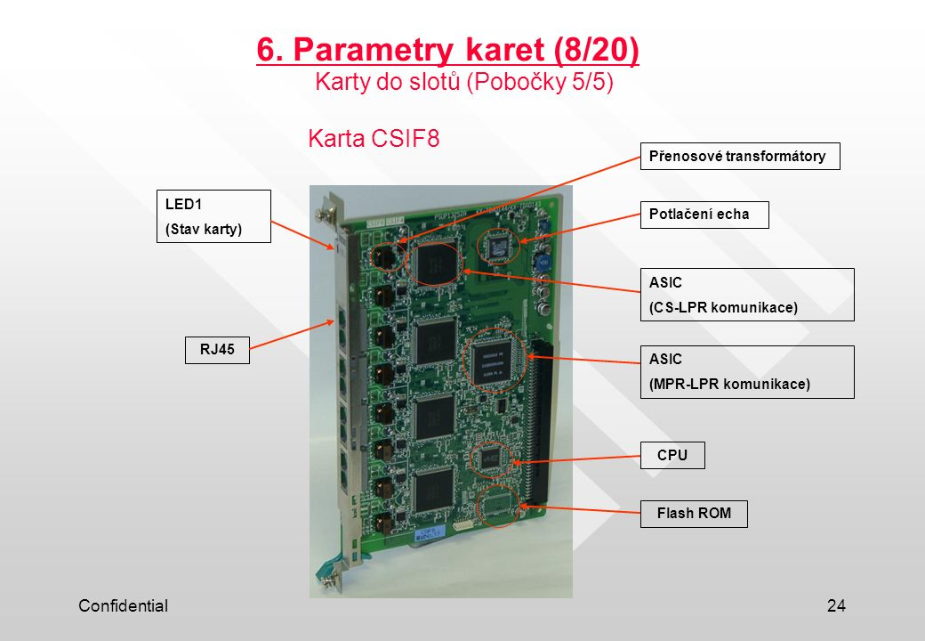 Confidential24 6. Parametry karet (8/20) Karta CSIF8 LED1 (Stav karty) RJ45 Potlačení echa ASIC (MPR-LPR komunikace) CPU Flash ROM Přenosové transform