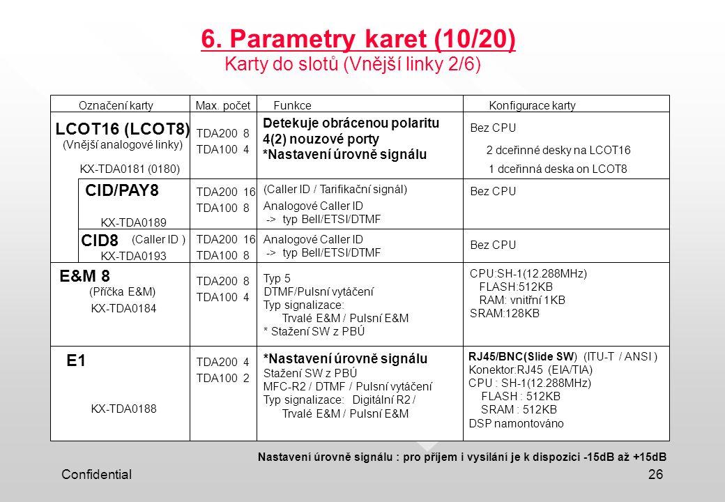 Confidential26 6. Parametry karet (10/20) Označení kartyFunkceKonfigurace karty LCOT16 (LCOT8) CID/PAY8 CID8 E1 E&M 8 (Vnější analogové linky) (Caller