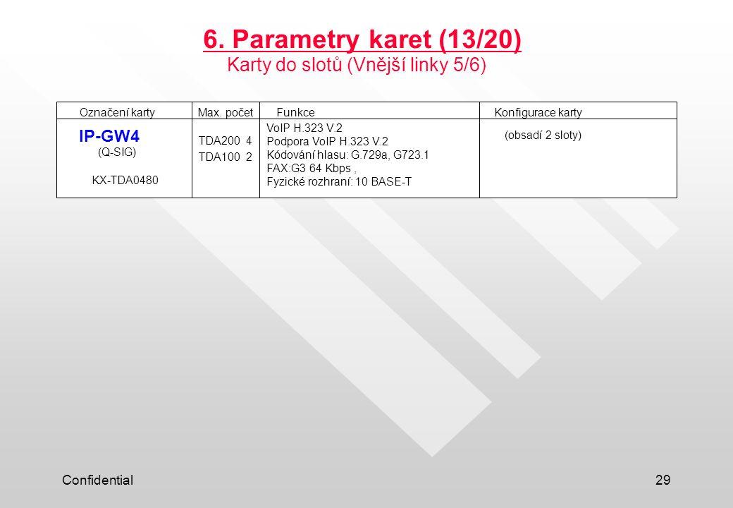 Confidential29 6. Parametry karet (13/20) Označení kartyFunkceKonfigurace karty IP-GW4 Max. počet TDA200 4 TDA100 2 VoIP H.323 V.2 Podpora VoIP H.323
