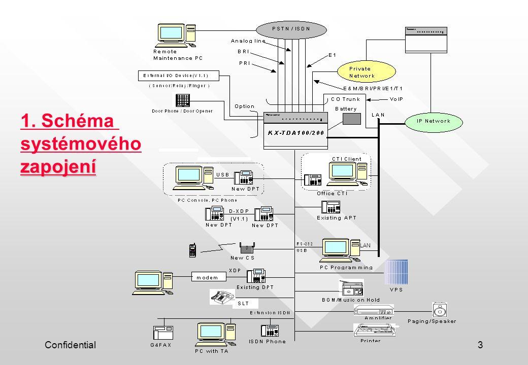 Confidential3 1. Schéma systémovéhozapojení LAN