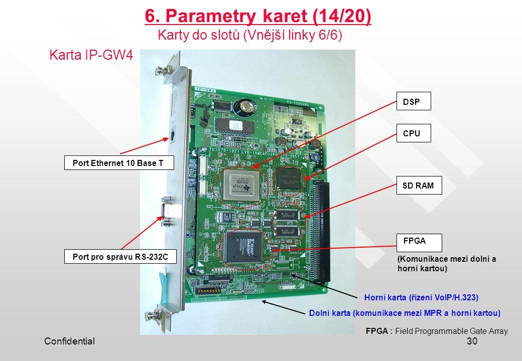 Confidential30 DSP (Komunikace mezi dolní a horní kartou) CPU SD RAM Port pro správu RS-232C Port Ethernet 10 Base T Horní karta (řízení VoIP/H.323) D
