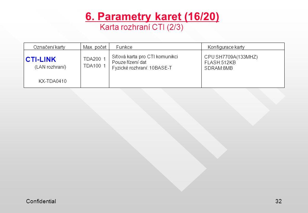 Confidential32 6. Parametry karet (16/20) Označení kartyFunkceKonfigurace kartyMax. počet TDA200 1 TDA100 1 CTI-LINK CPU SH7709A(133MHZ) FLASH:512KB S