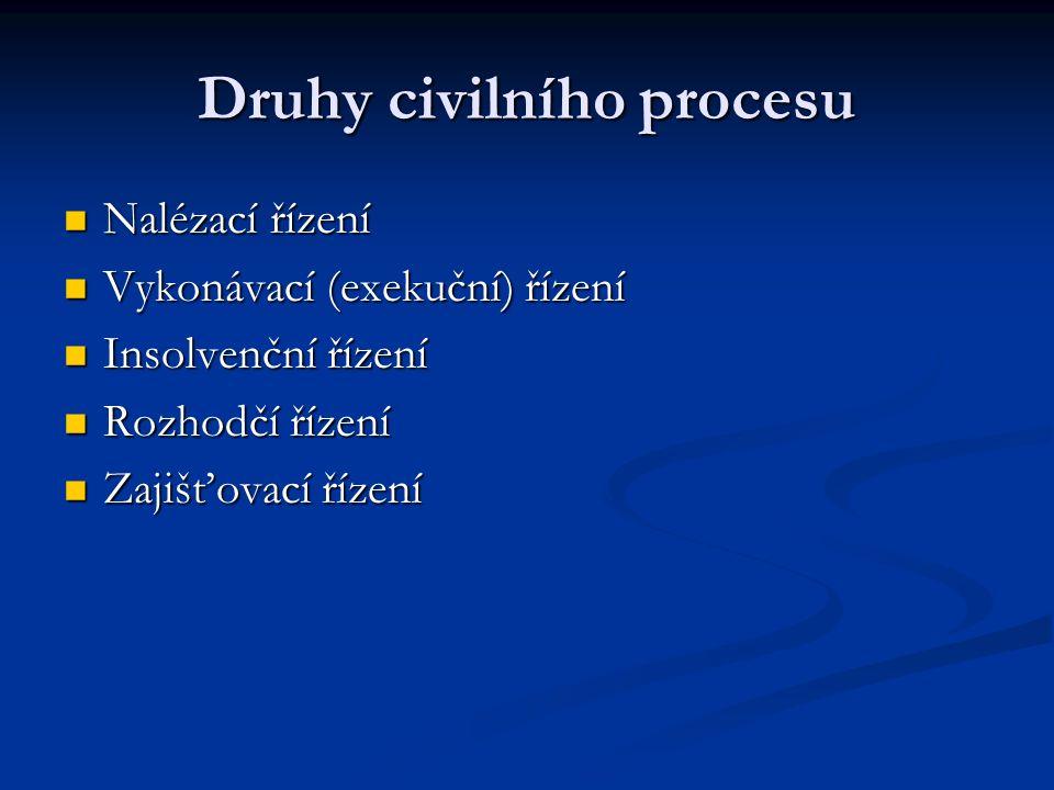 Druhy civilního procesu Nalézací řízení Nalézací řízení Vykonávací (exekuční) řízení Vykonávací (exekuční) řízení Insolvenční řízení Insolvenční řízení Rozhodčí řízení Rozhodčí řízení Zajišťovací řízení Zajišťovací řízení