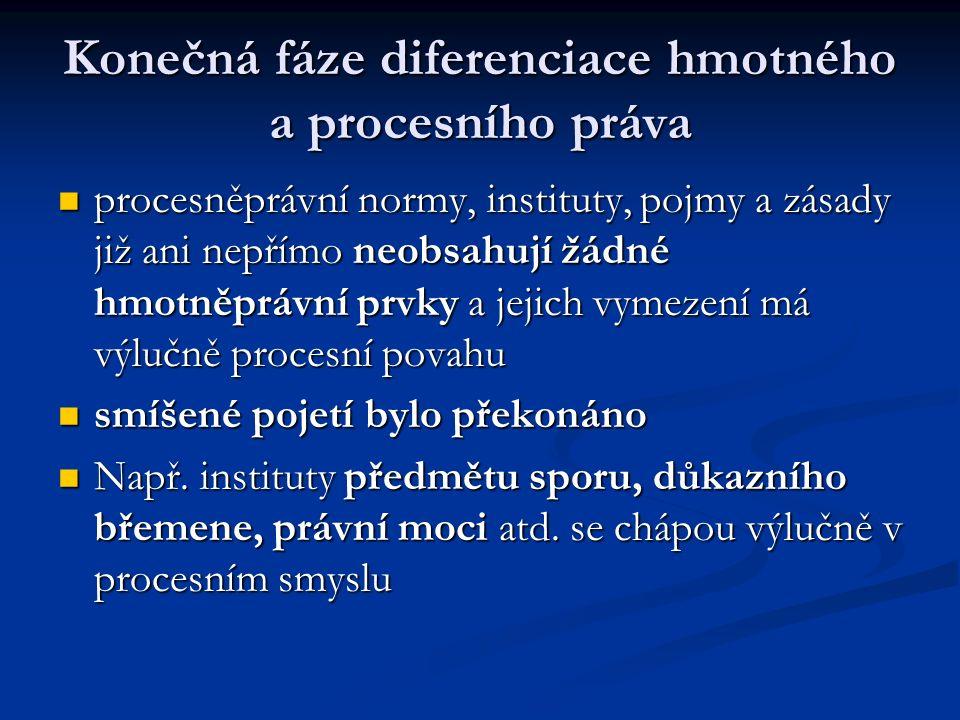 Konečná fáze diferenciace hmotného a procesního práva procesněprávní normy, instituty, pojmy a zásady již ani nepřímo neobsahují žádné hmotněprávní prvky a jejich vymezení má výlučně procesní povahu procesněprávní normy, instituty, pojmy a zásady již ani nepřímo neobsahují žádné hmotněprávní prvky a jejich vymezení má výlučně procesní povahu smíšené pojetí bylo překonáno smíšené pojetí bylo překonáno Např.