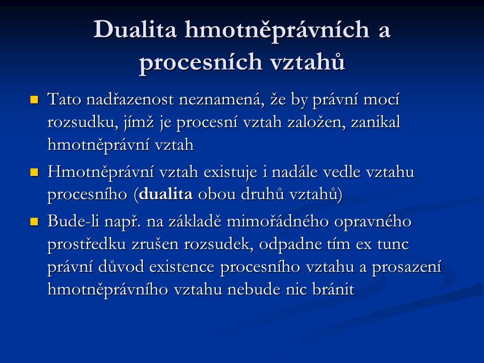 Dualita hmotněprávních a procesních vztahů Tato nadřazenost neznamená, že by právní mocí rozsudku, jímž je procesní vztah založen, zanikal hmotněprávní vztah Tato nadřazenost neznamená, že by právní mocí rozsudku, jímž je procesní vztah založen, zanikal hmotněprávní vztah Hmotněprávní vztah existuje i nadále vedle vztahu procesního (dualita obou druhů vztahů) Hmotněprávní vztah existuje i nadále vedle vztahu procesního (dualita obou druhů vztahů) Bude-li např.