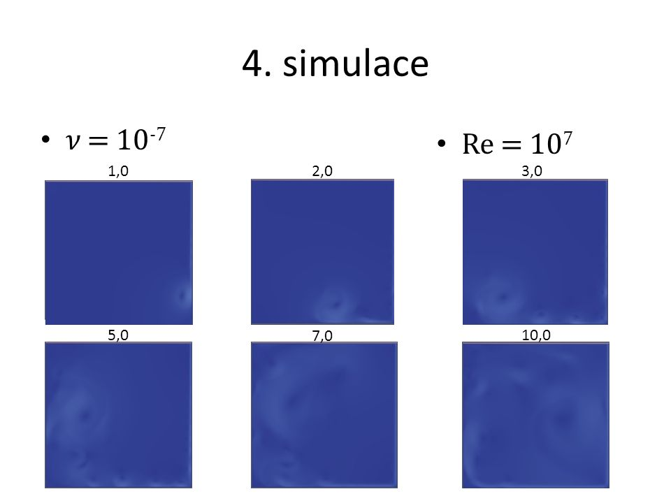 4. simulace = 10 -7 Re = 10 7 5,0 7,0 10,0 1,0 2,0 3,0