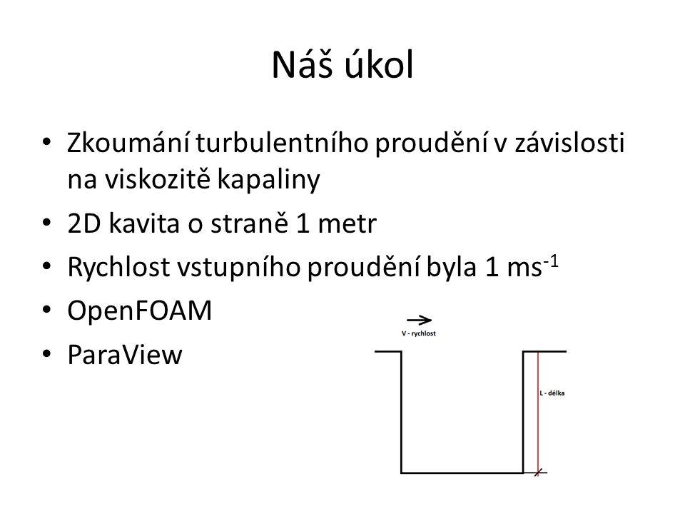 Postup Nastavení OpenFOAM – Síťování – 160 × 160 × 1 buněk – Viskozita – 10 -1 až 10 -7 – Čas výpočtu – 10 s a méně – Časový krok řešiče – 0,001 a 0,0001 Výpočet Analýza v ParaView – Rychlost, počet vírů, stabilita