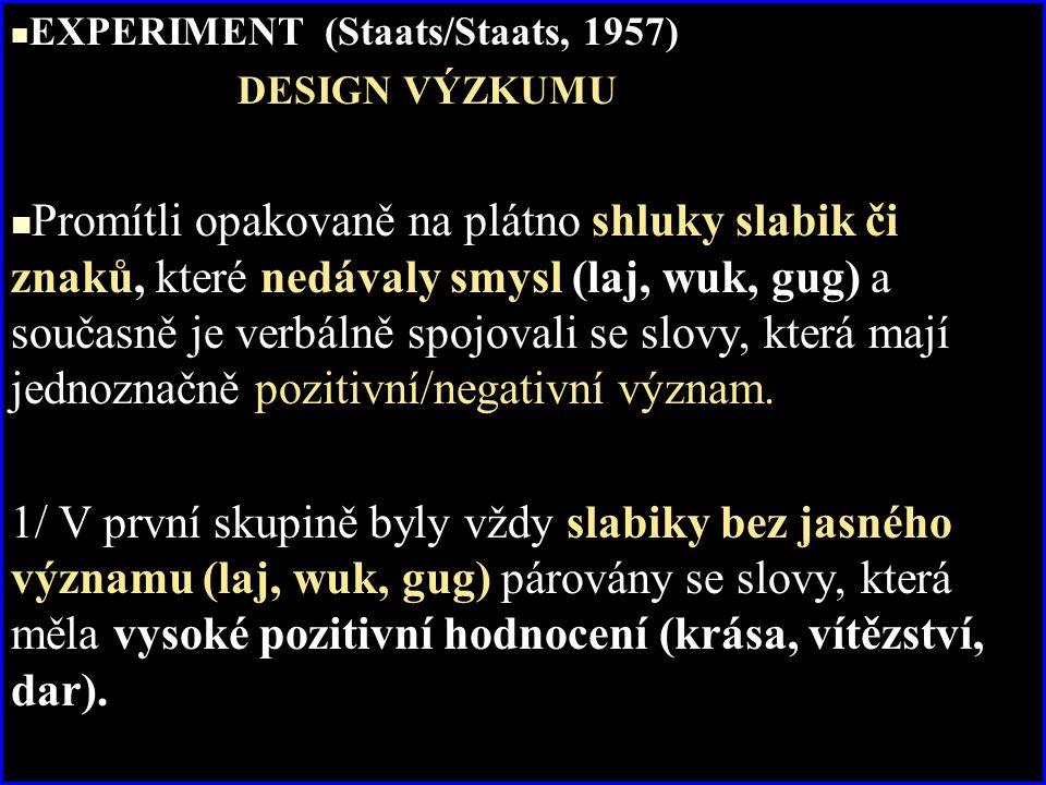 2/ V druhé kontrolní skupině bylo užito stejné strategie, ale bylo použito: a/ slov s negativním významem (zloděj, hořký, smutný).