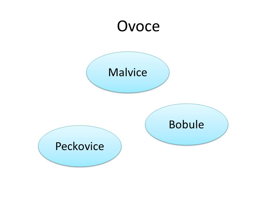 Ovoce Malvice Bobule Peckovice