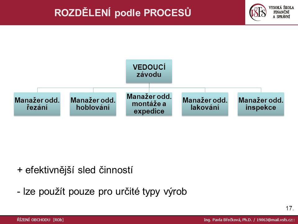 17. ŘÍZENÍ OBCHODU [ROb] Ing. Pavla Břečková, Ph.D. / 19063@mail.vsfs.cz:: ROZDĚLENÍ podle PROCESŮ + efektivnější sled činností - lze použít pouze pro