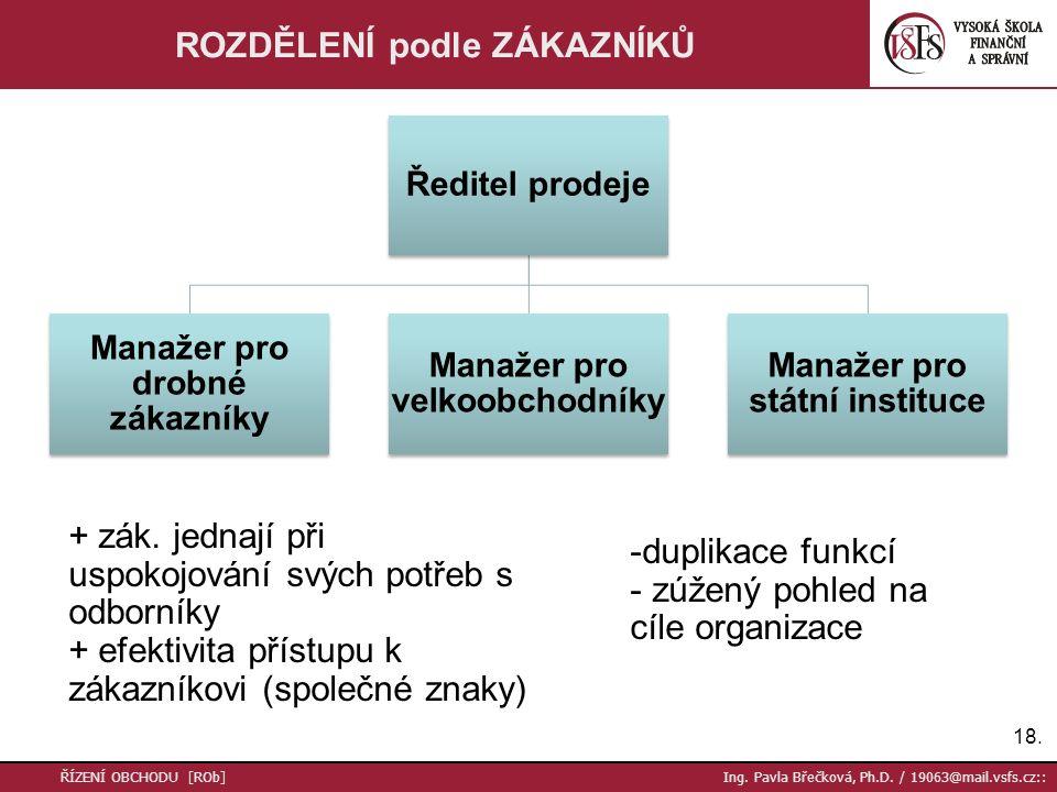 19.ŘÍZENÍ OBCHODU [ROb] Ing. Pavla Břečková, Ph.D.