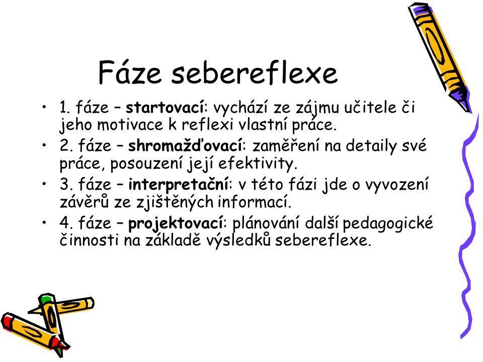 Fáze sebereflexe 1. fáze – startovací: vychází ze zájmu učitele či jeho motivace k reflexi vlastní práce. 2. fáze – shromažďovací: zaměření na detaily