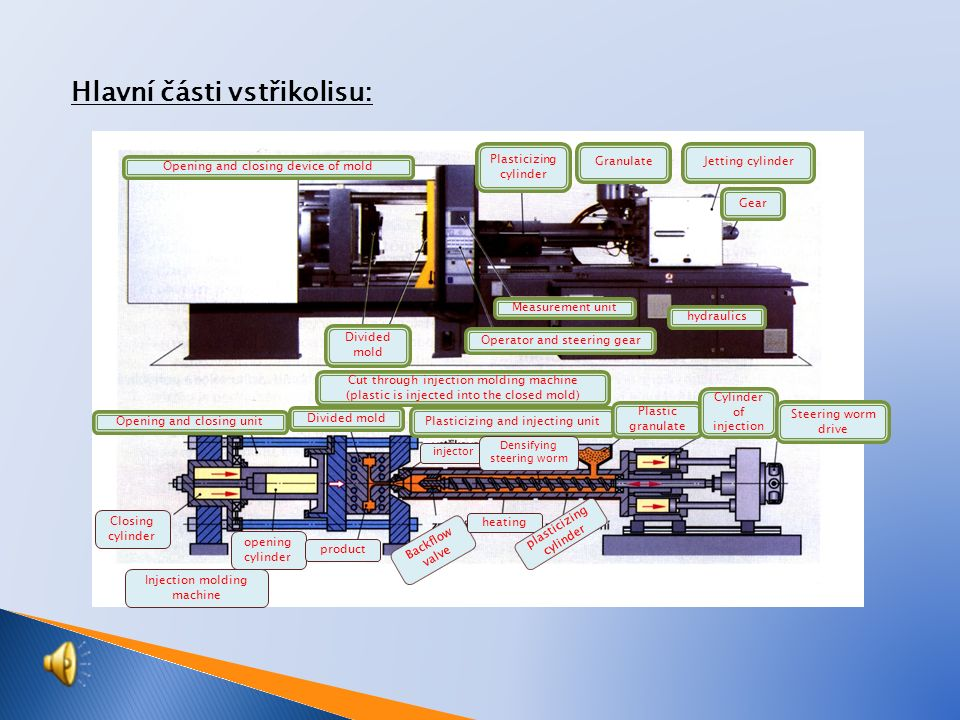 Briefly:  Press belongs among the slowest but it is stronger in the group of forming machines.