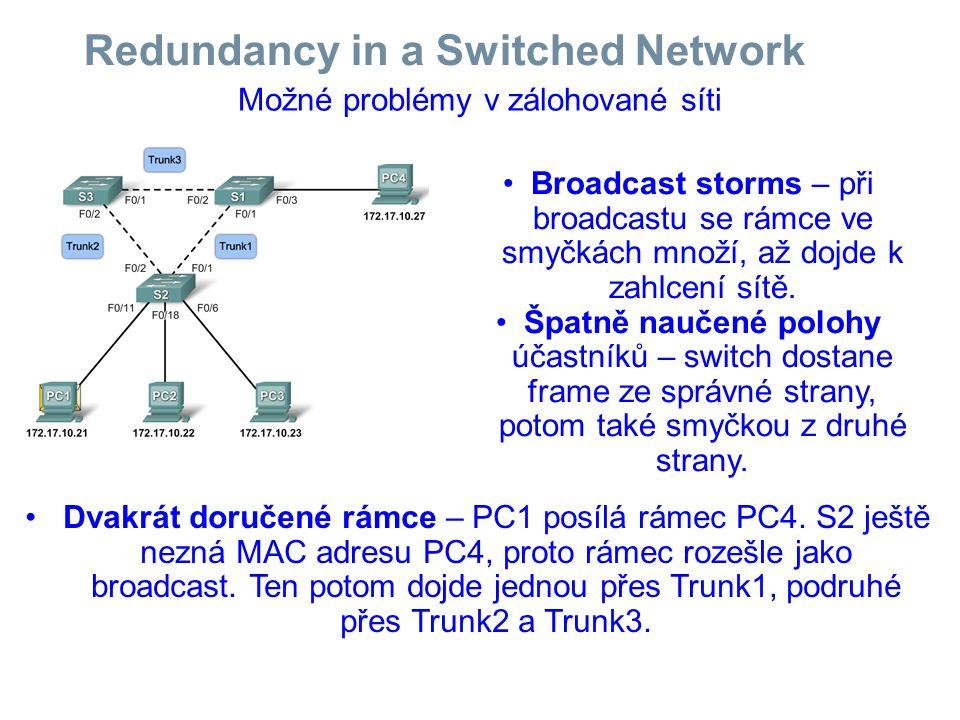 Možné problémy v zálohované síti Broadcast storms – při broadcastu se rámce ve smyčkách množí, až dojde k zahlcení sítě.