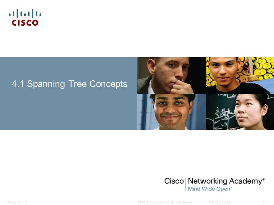 STP Operation Spanning-Tree Algorithm: Port Roles