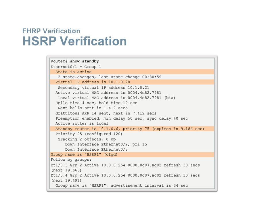 FHRP Verification HSRP Verification