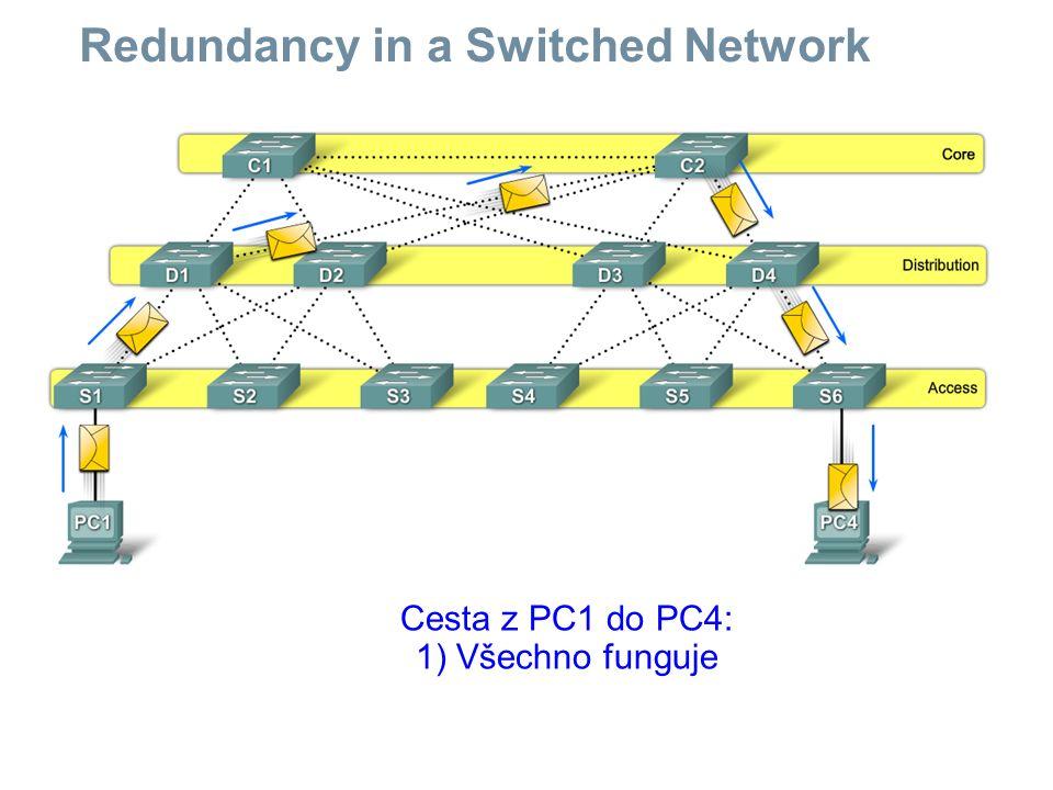 STP Operation Spanning-Tree Algorithm: Path Cost