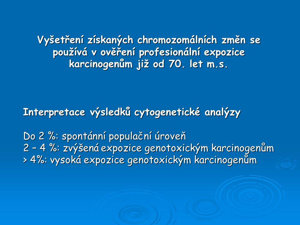 Vyšetření získaných chromozomálních změn se používá v ověření profesionální expozice karcinogenům již od 70. let m.s. Interpretace výsledků cytogeneti