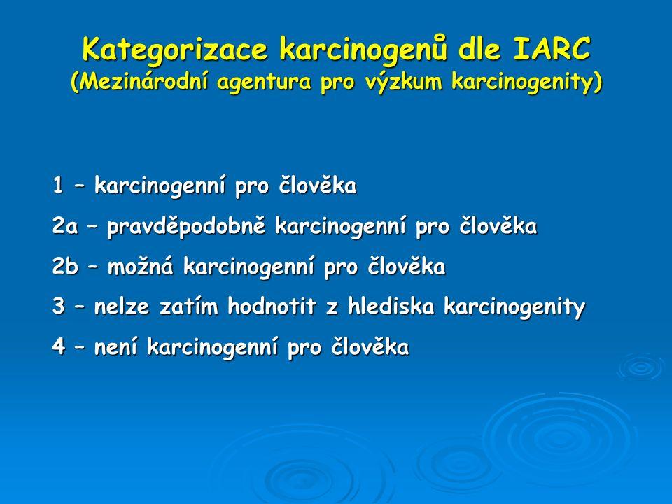 Kategorizace karcinogenů dle IARC (Mezinárodní agentura pro výzkum karcinogenity) 1 – karcinogenní pro člověka 2a – pravděpodobně karcinogenní pro člo
