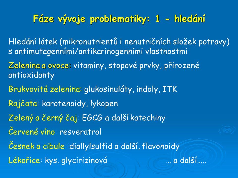 Fáze vývoje problematiky: 1 - hledání Hledání látek (mikronutrientů i nenutričních složek potravy) s antimutagenními/antikarinogenními vlastnostmi Zel