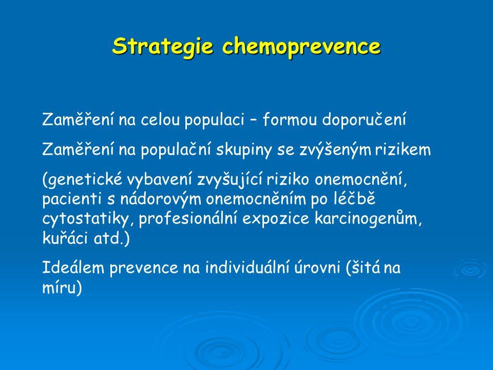 Strategie chemoprevence Zaměření na celou populaci – formou doporučení Zaměření na populační skupiny se zvýšeným rizikem (genetické vybavení zvyšující