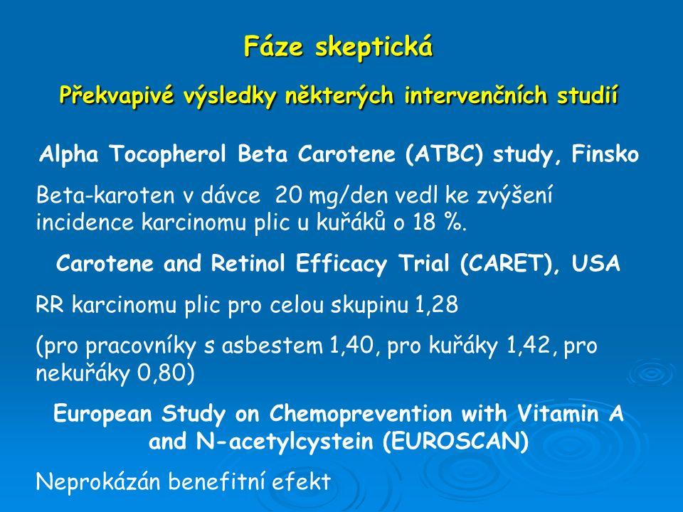 Fáze skeptická Překvapivé výsledky některých intervenčních studií Alpha Tocopherol Beta Carotene (ATBC) study, Finsko Beta-karoten v dávce 20 mg/den v