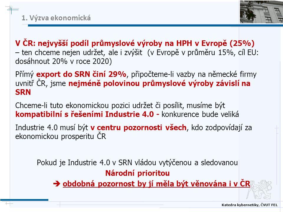 Katedra kybernetiky, ČVUT FEL 1. Výzva ekonomická V ČR: nejvyšší podíl průmyslové výroby na HPH v Evropě (25%) – ten chceme nejen udržet, ale i zvýšit