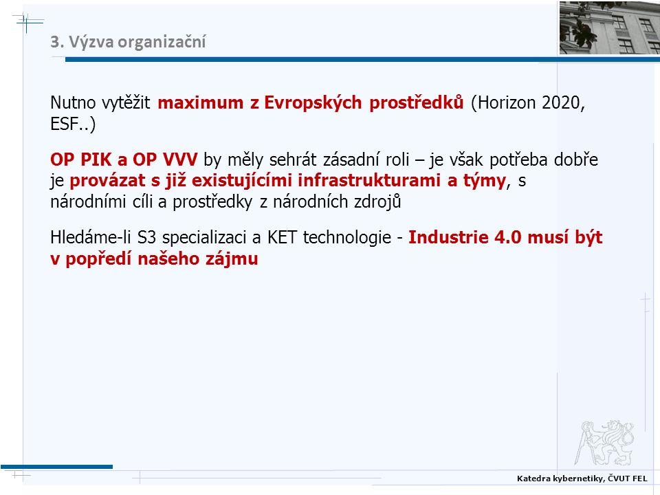 Katedra kybernetiky, ČVUT FEL 3. Výzva organizační Nutno vytěžit maximum z Evropských prostředků (Horizon 2020, ESF..) OP PIK a OP VVV by měly sehrát