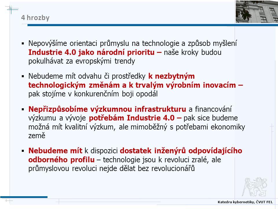 Katedra kybernetiky, ČVUT FEL 4 hrozby  Nepovýšíme orientaci průmyslu na technologie a způsob myšlení Industrie 4.0 jako národní prioritu – naše krok