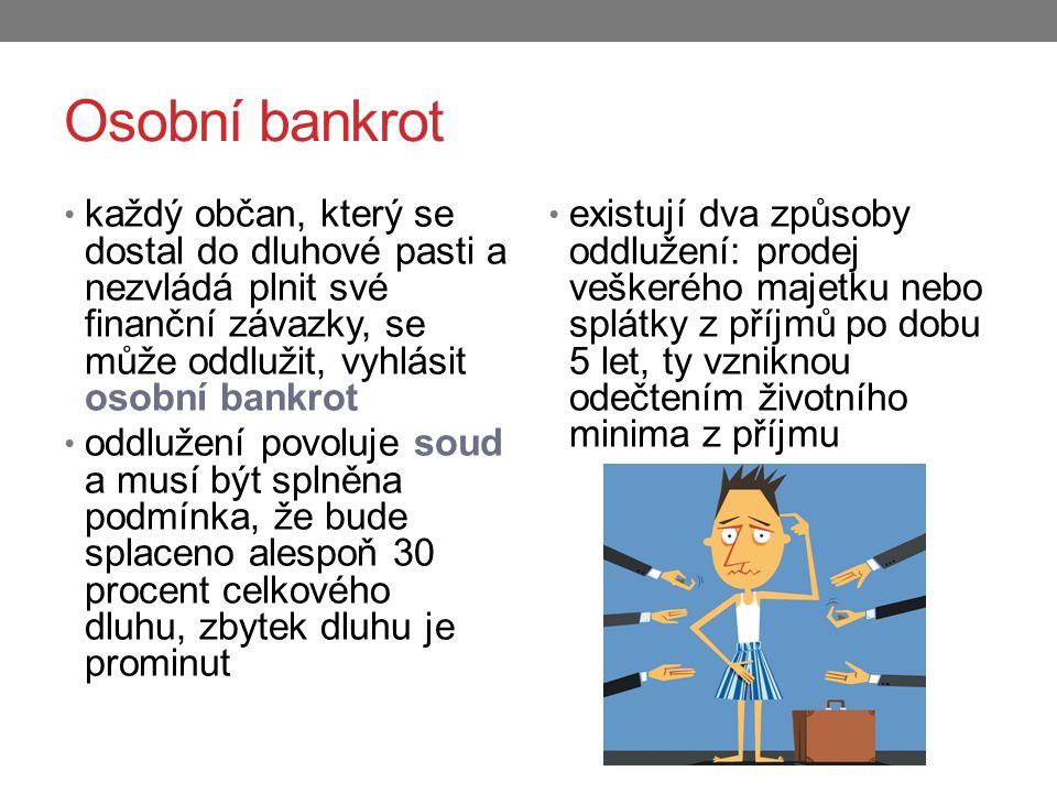 Osobní bankrot každý občan, který se dostal do dluhové pasti a nezvládá plnit své finanční závazky, se může oddlužit, vyhlásit osobní bankrot oddlužen
